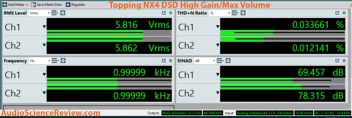test Topping NX4DSD 2